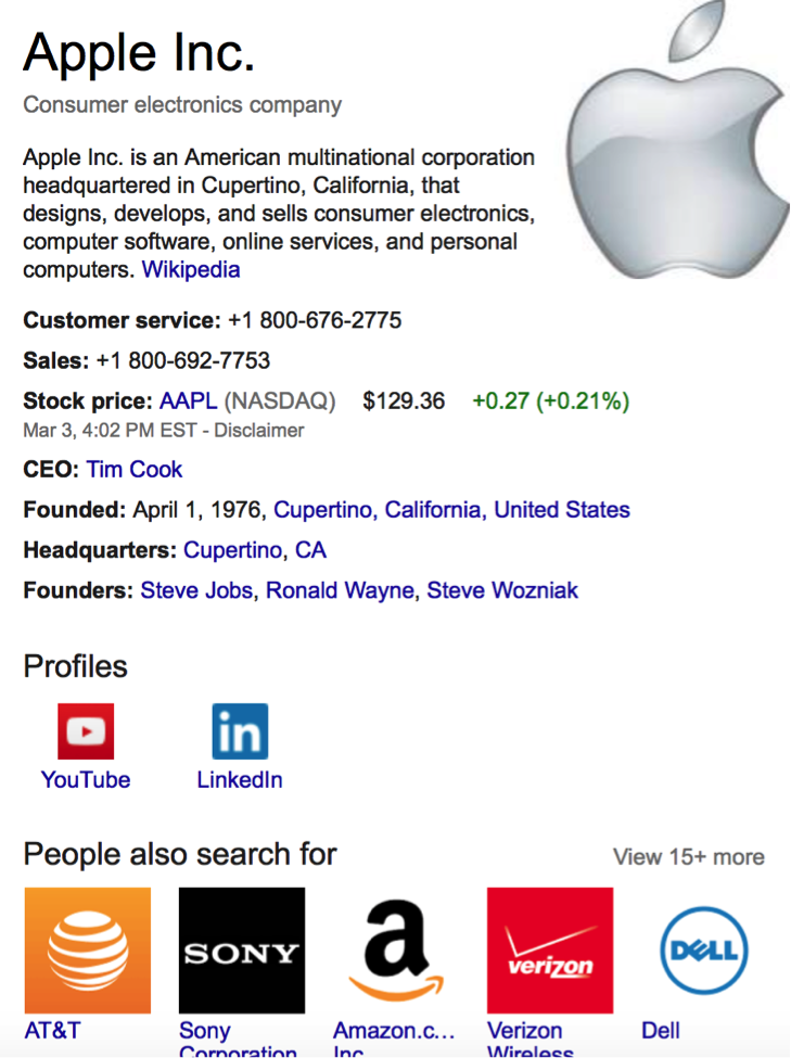 How Will The Knowledge Graph Dominate Google