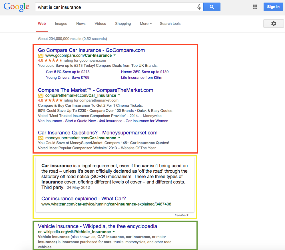 Google's Entity Search Is Changing How SEO Works | Improve My Search Ranking
