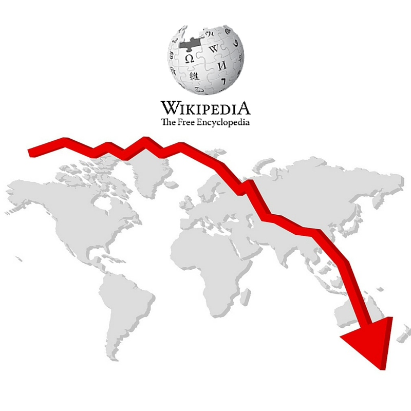 Wikipedia's Organic Traffic Is On the Decline Because of Google