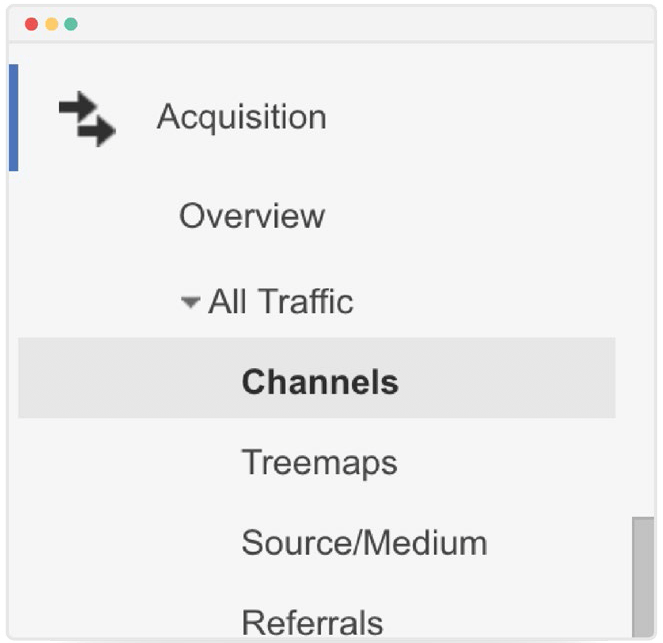 Google Analytics Organic Search Volumes