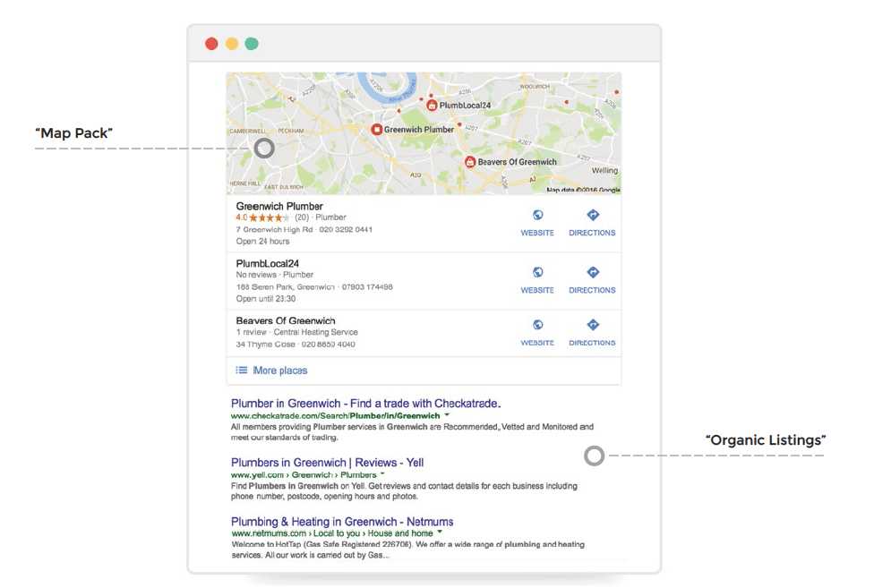 map-pack-and-organic-google-listing-diagram