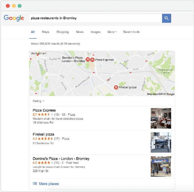 pizza-restaurants-in-bromley-google-listing-diagram