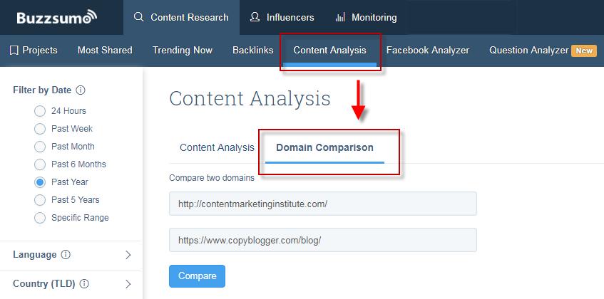 domain comparison buzzsumo