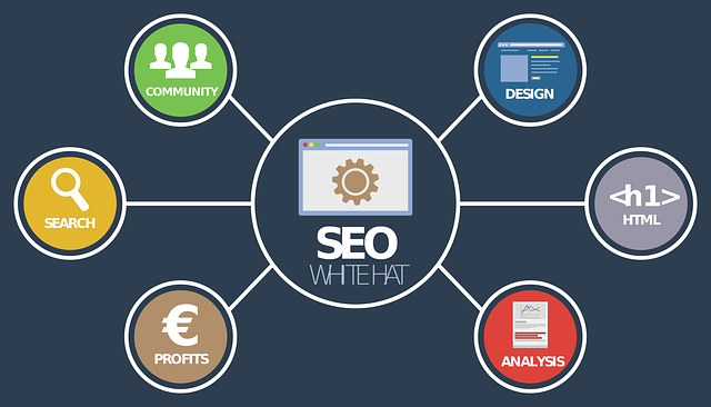 4 Things You Need to Get Right for Ensuring SEO Success