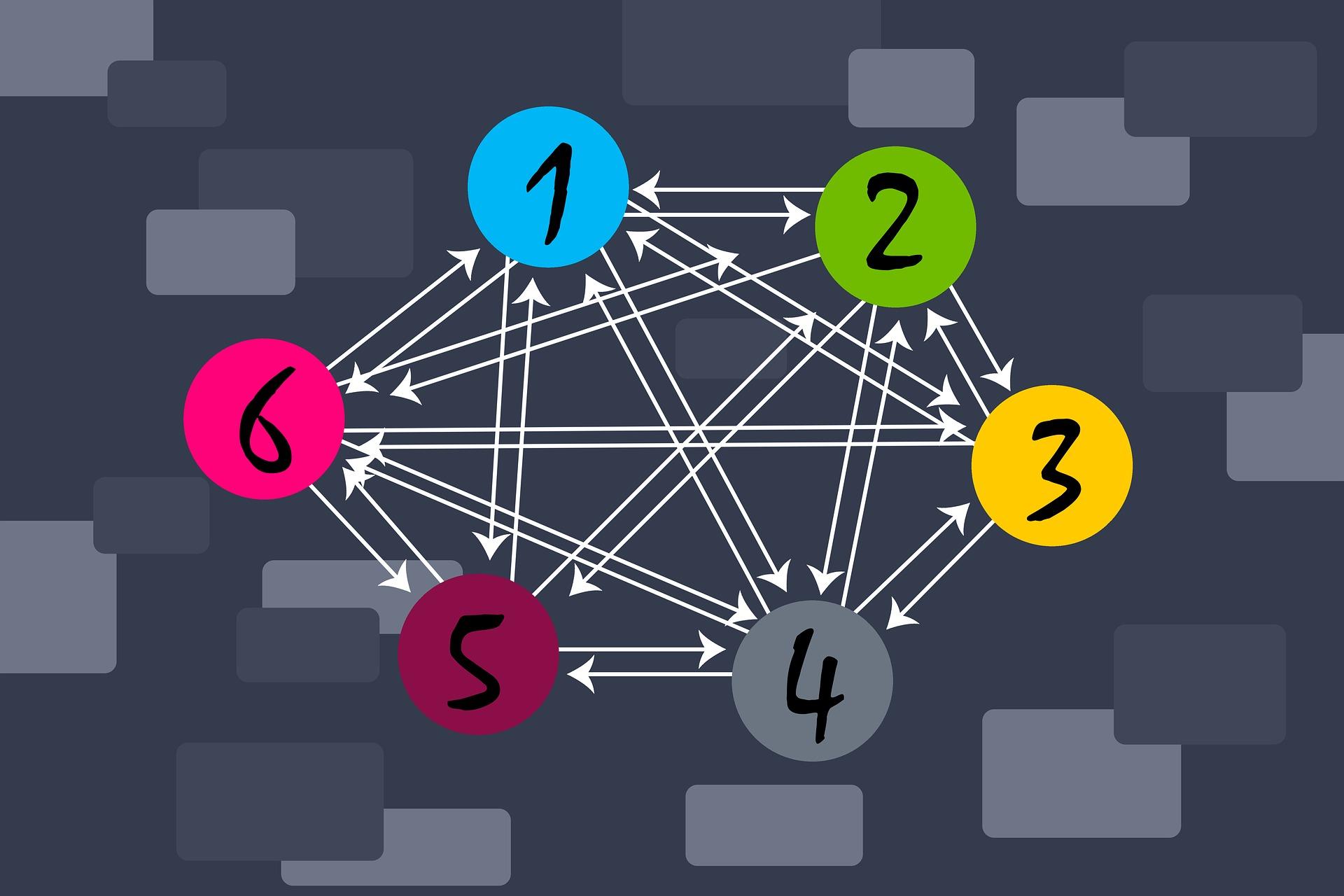 5 tips for creating internal links