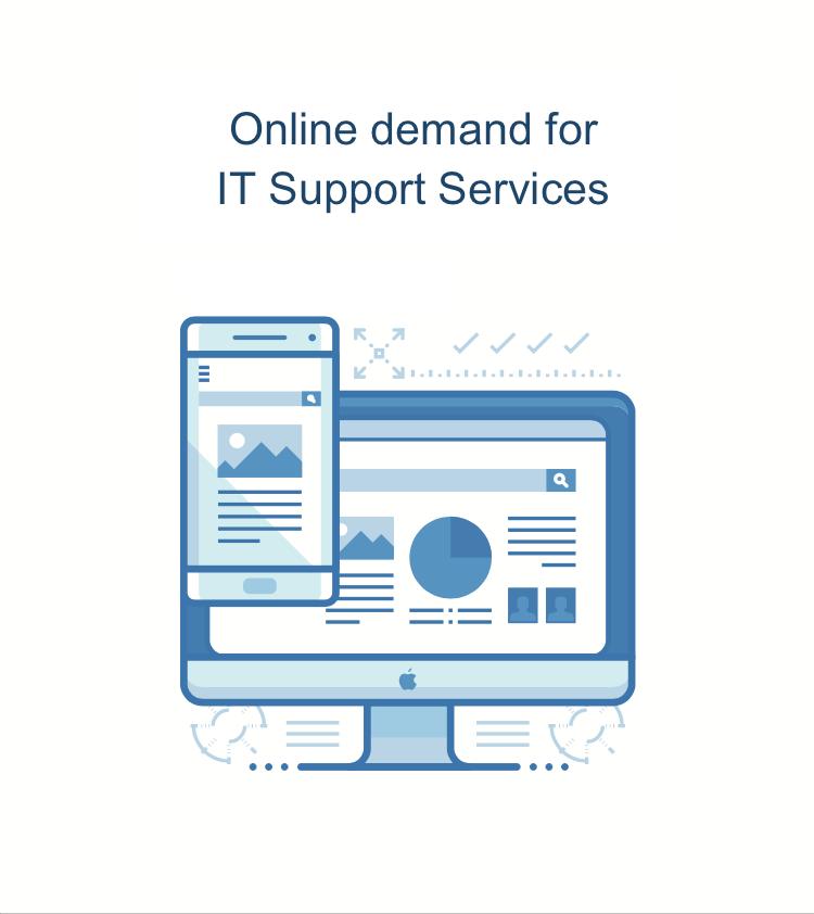 IT Support Services Online Search Demand Jan-March 2020 IMSR