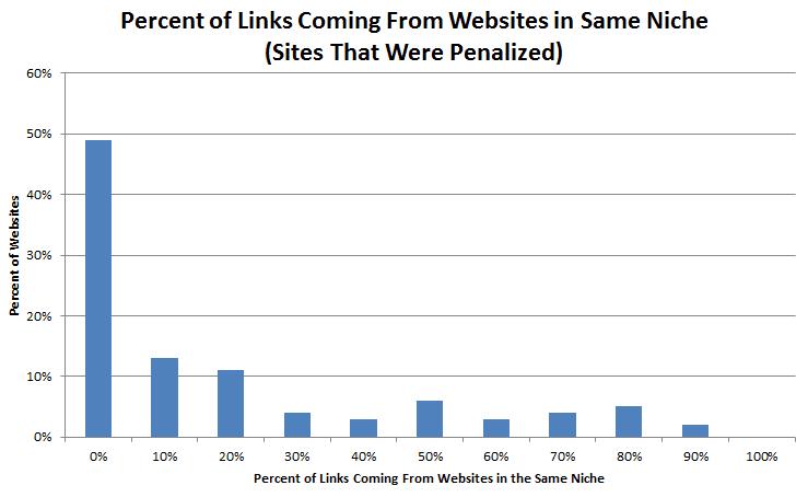 link-building-diagram