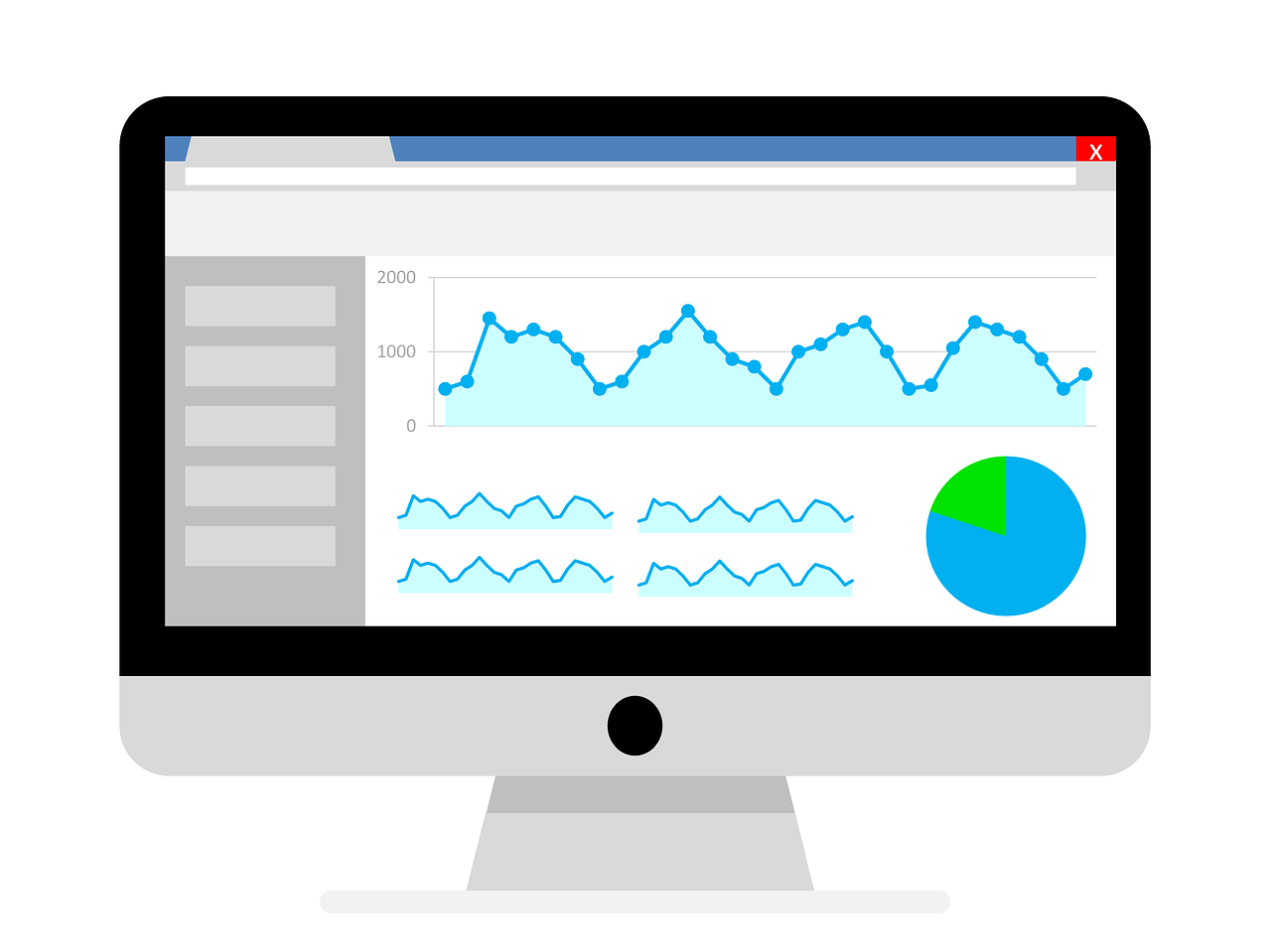 How to create audience personas with Google Analytics data